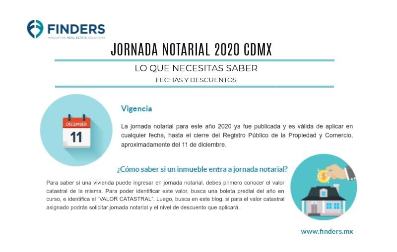 Jornada Notarial 2020 en CDMX: Todo lo que necesitas saber. Fechas y Descuentos