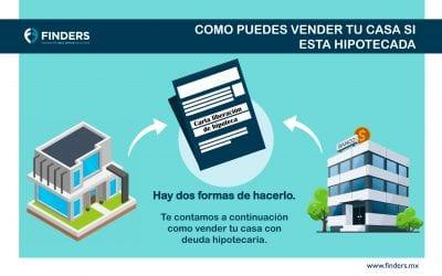 Como vender tu casa si está hipotecada